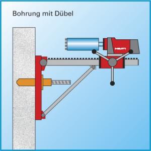 Kernbohrungen - Befestigung, mit Dübel zur Befestigung alternativ auch mit Klebedübel anwendbar